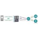 Konzept MQTT Gateway